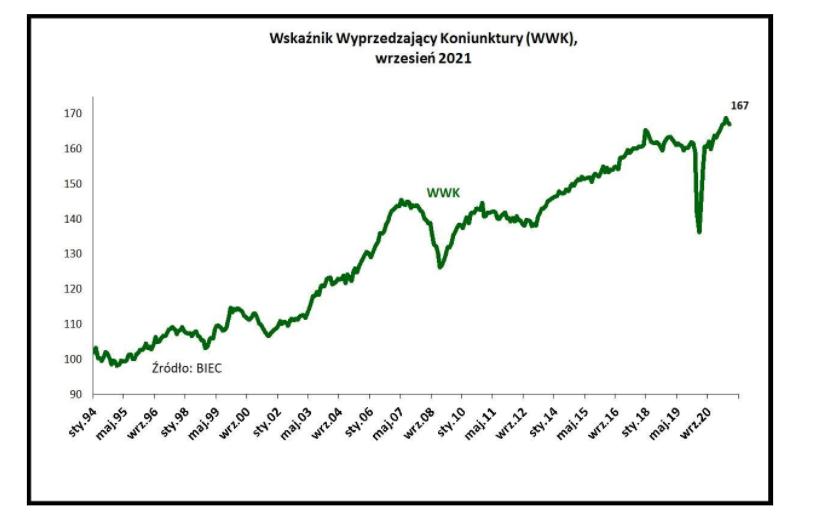 Indeks S&P 500 zakończył kolejny kwartał na plusie. Wall Street ze słabymi wynikami we wrześniu